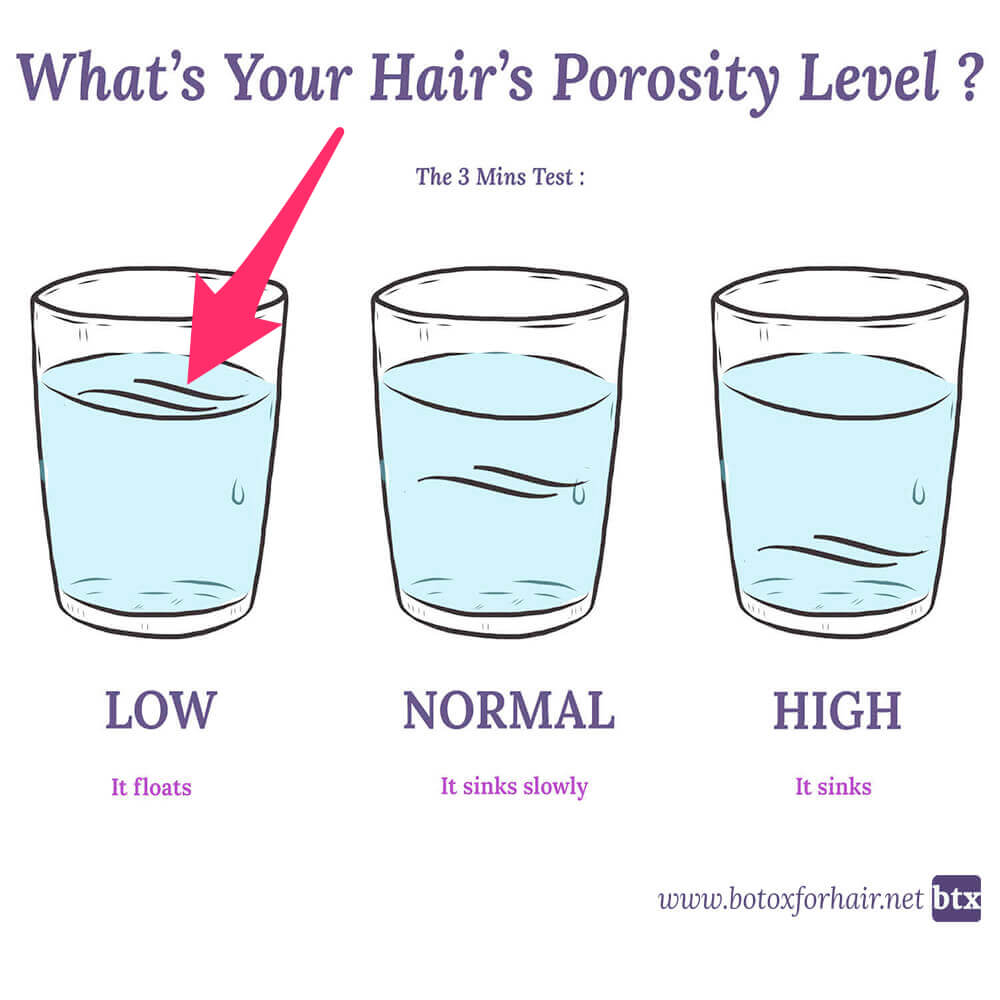 How do you know if you have low porosity hair and how to fix it the 3 minutes hair porosity test urmus Choice Image